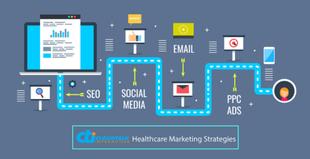 Atlanta-Healthcare-Marketing-Strategies-For-Success-